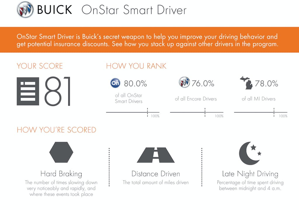 What Are the Benefits of GM's OnStar Telematics System? | CARFAX