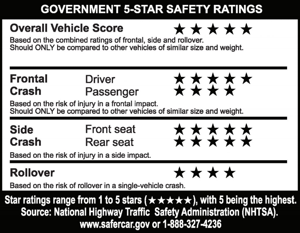 Window Sticker Safety Ratings
